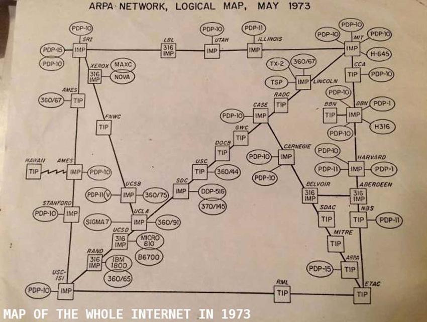1973-map-of-internet.jpg