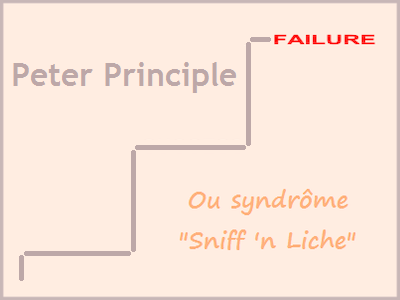 Peter Principle - The Egzoset Edition vs Cyber Bullying [400x300] .PNG